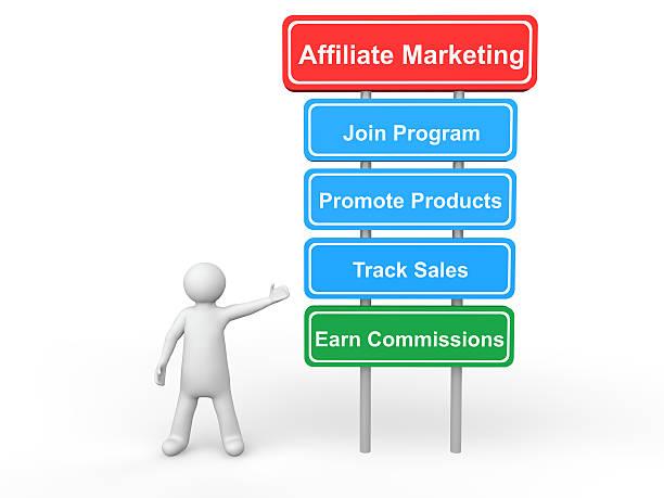 Process of affiliate marketing fundamentals